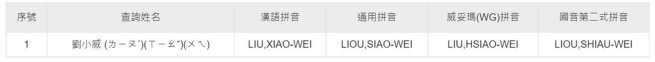 護照名字翻譯, 護照姓名查詢, 中文, 英文